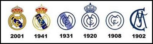 Истори футбольного клуба реал мадрид